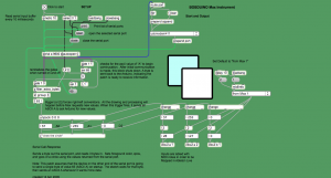 """Bobduino"" Max for Live Instrument (Serial Communication)"