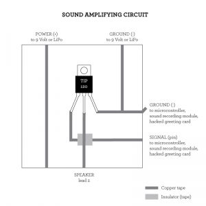 sound_amp-circuit